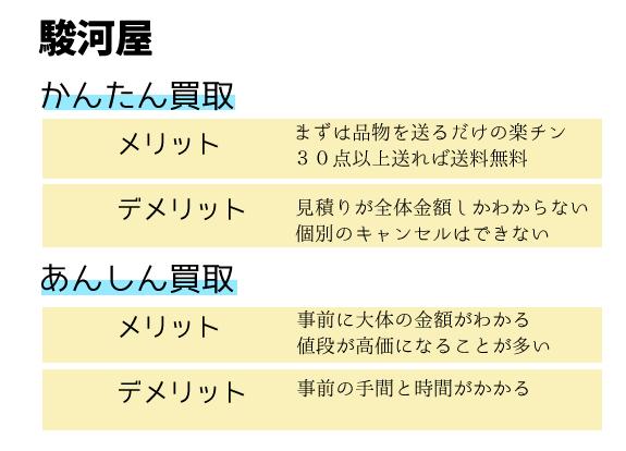 surugaya_kaitori
